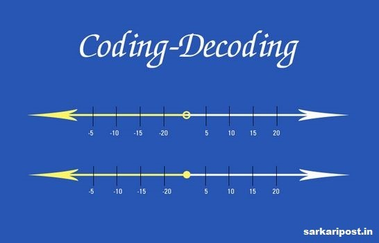 CODING AND DECODING MCQ
